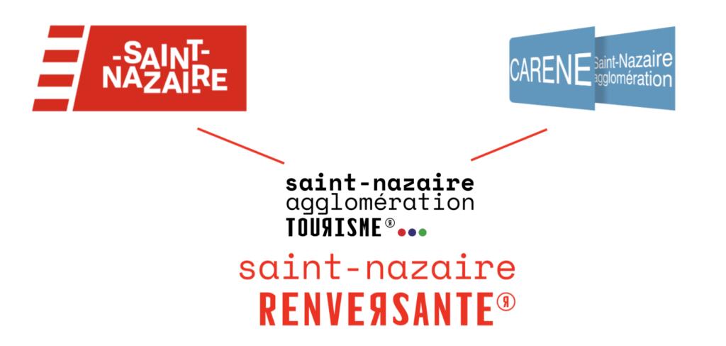 Schema organisation Saint-Nazaire Agglomération Tourisme